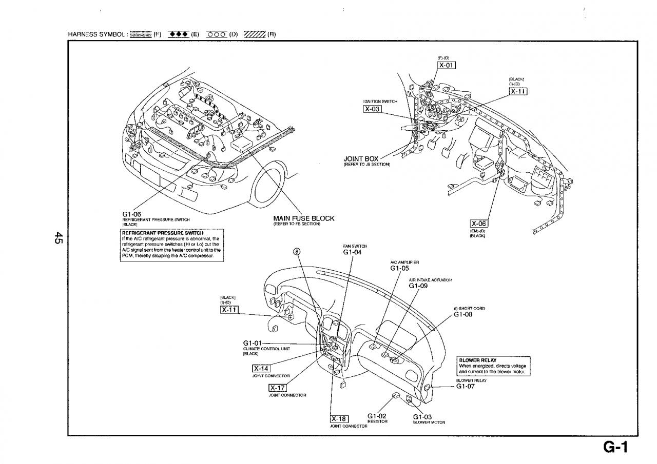 1993 Harley Sportster Wiring Diagram Auto Electrical 77 Harness 883